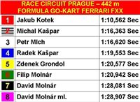 Race_Circuit_Prague_Ferrari_Fxx_CGDF_Finals-1.jpg